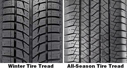 Summer Tires Vs All Season >> All Season Tires Or Winter Snow Tires Goldstein Auto